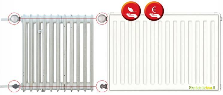 Austrišti radiatoriai už puikią kainą